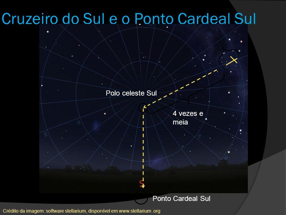Cruzeiro do Sul e o Ponto Cardeal Sul Polo celeste Sul 4 vezes e meia Ponto Cardeal Sul Crédito da imagem: software stellarium, disponível em www.stel
