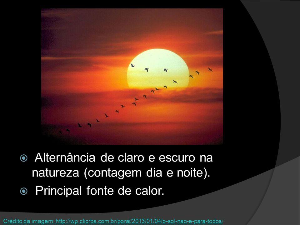 Alternância de claro e escuro na natureza (contagem dia e noite). Principal fonte de calor. Crédito da imagem: http://wp.clicrbs.com.br/porai/2013/01/