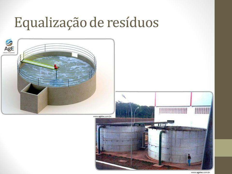 Equalização de resíduos