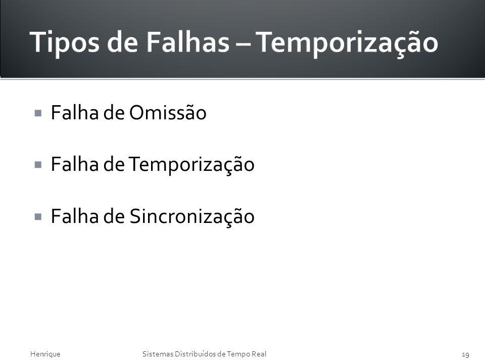 Falha de Omissão Falha de Temporização Falha de Sincronização HenriqueSistemas Distribuídos de Tempo Real19