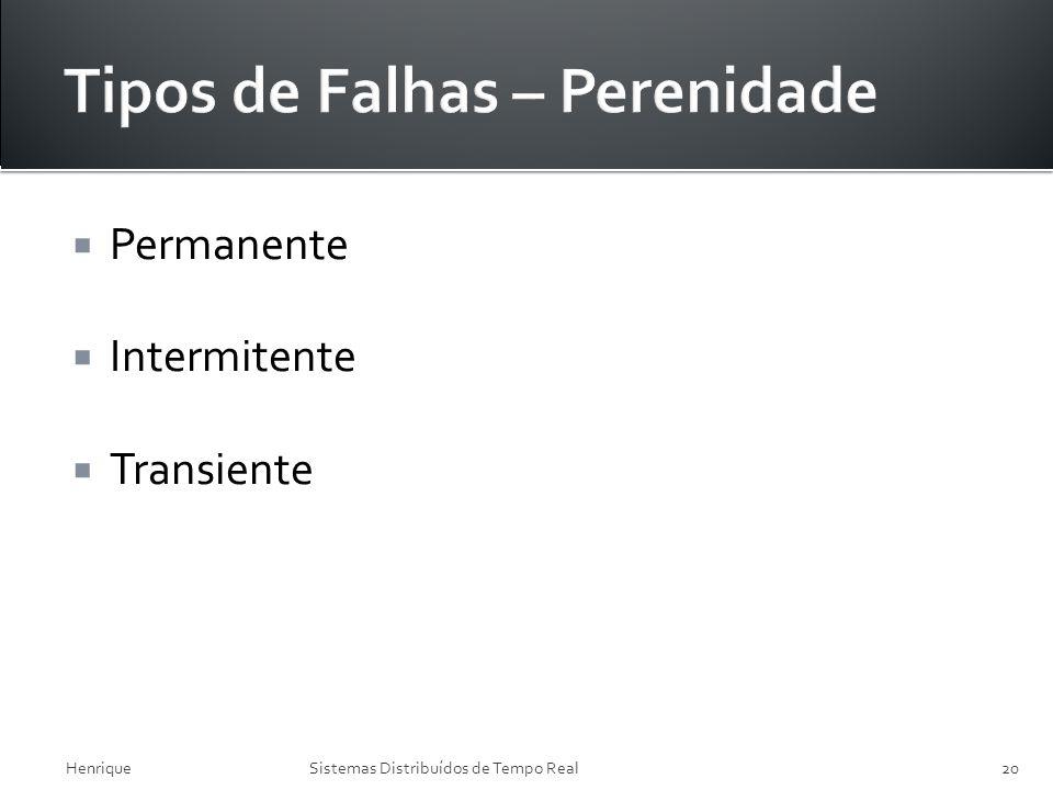 Permanente Intermitente Transiente HenriqueSistemas Distribuídos de Tempo Real20