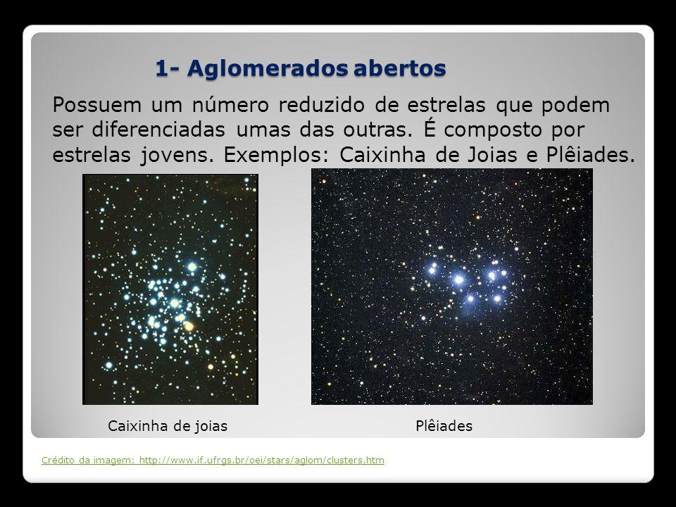 Possuem um número reduzido de estrelas que podem ser diferenciadas umas das outras. É composto por estrelas jovens. Exemplos: Caixinha de Joias e Plêi