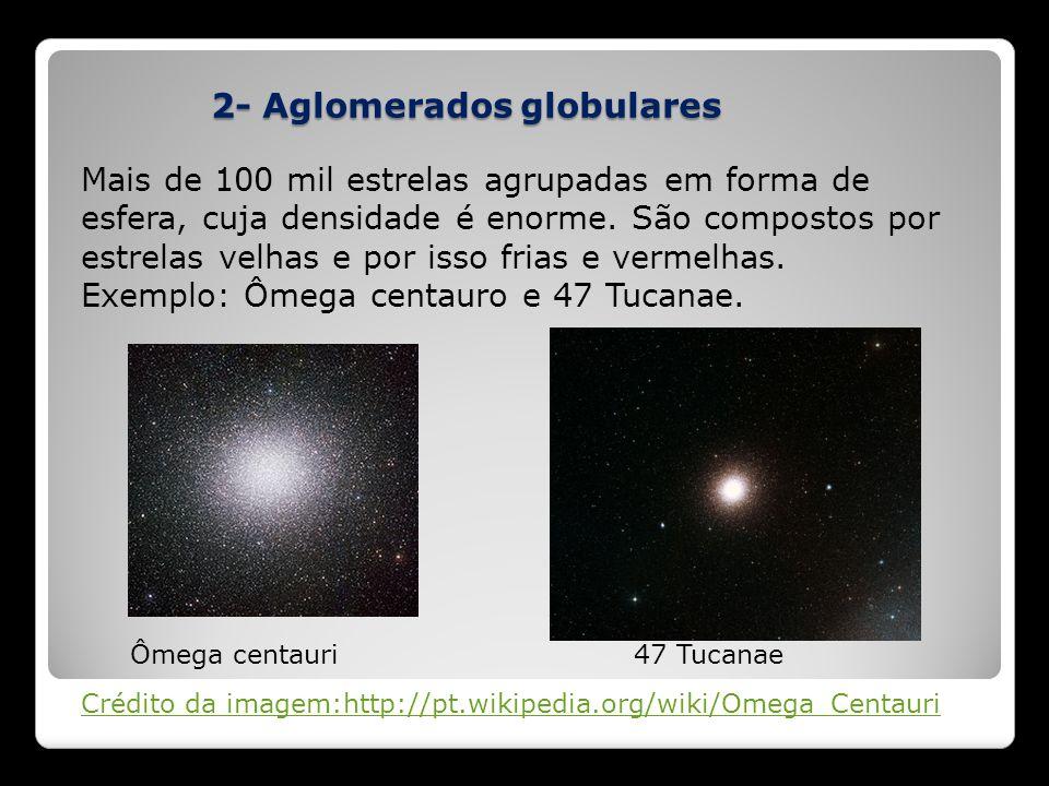 2- Aglomerados globulares Mais de 100 mil estrelas agrupadas em forma de esfera, cuja densidade é enorme. São compostos por estrelas velhas e por isso