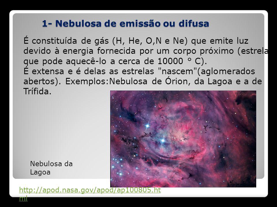 1- Nebulosa de emissão ou difusa É constituída de gás (H, He, O,N e Ne) que emite luz devido à energia fornecida por um corpo próximo (estrela que pod