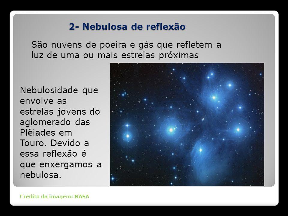 2- Nebulosa de reflexão Nebulosidade que envolve as estrelas jovens do aglomerado das Plêiades em Touro. Devido a essa reflexão é que enxergamos a neb
