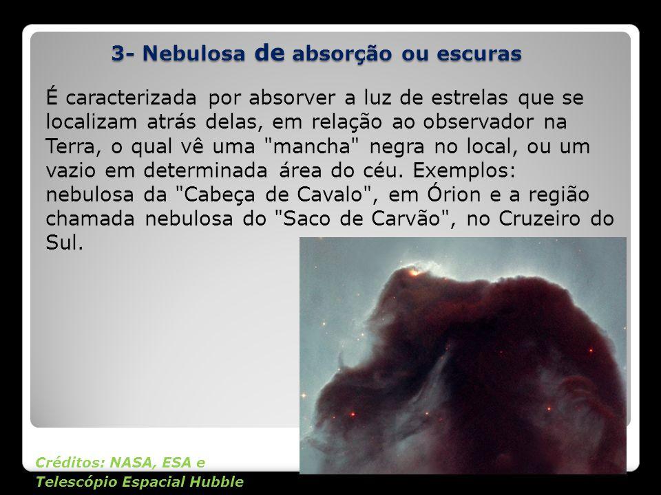 3- Nebulosa de absorção ou escuras É caracterizada por absorver a luz de estrelas que se localizam atrás delas, em relação ao observador na Terra, o q
