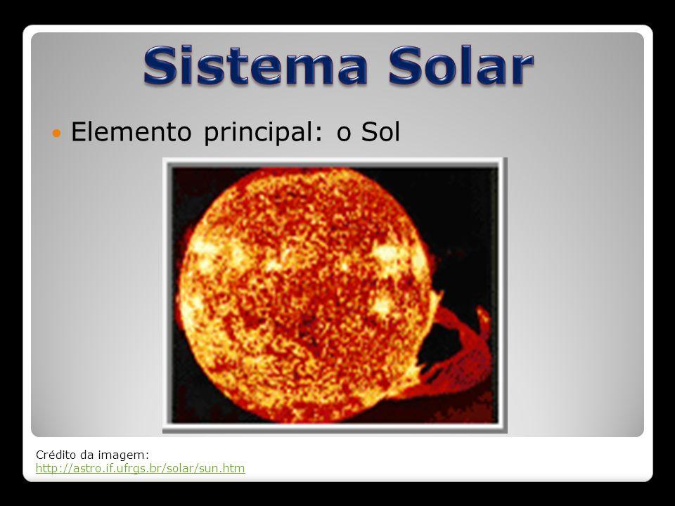 Elemento principal: o Sol Crédito da imagem: http://astro.if.ufrgs.br/solar/sun.htm http://astro.if.ufrgs.br/solar/sun.htm