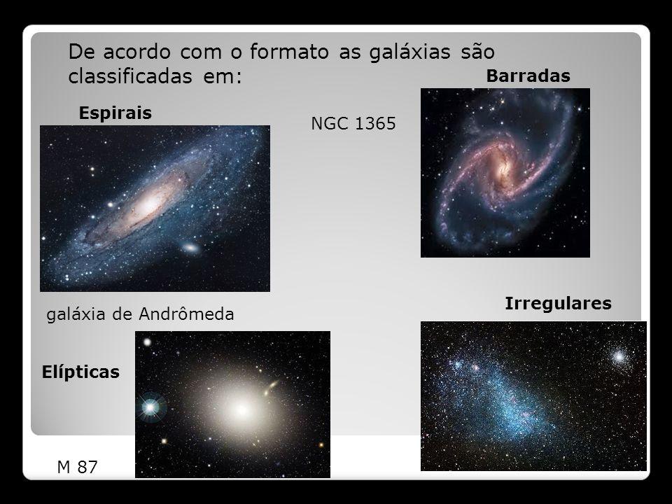 De acordo com o formato as galáxias são classificadas em: Espirais Barradas Elípticas Irregulares galáxia de Andrômeda NGC 1365 M 87 Pequena Nuvem de