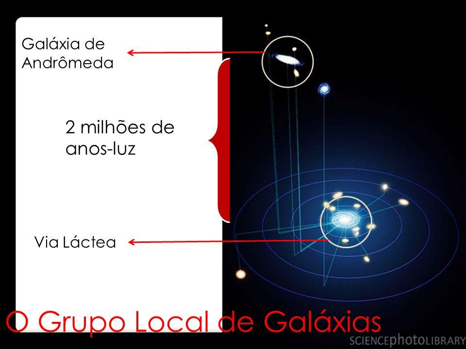 O Grupo Local de Galáxias 2 milhões de anos-luz Galáxia de Andrômeda Via Láctea