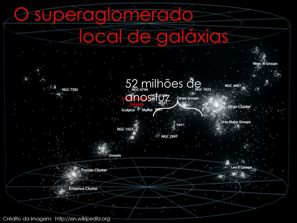 52 milhões de anos-luz Crédito da imagem: http://en.wikipedia.org O superaglomerado local de galáxias