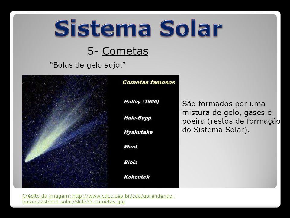 5- Cometas Crédito da imagem: http://www.cdcc.usp.br/cda/aprendendo- basico/sistema-solar/Slide55-cometas.jpg Bolas de gelo sujo. São formados por uma