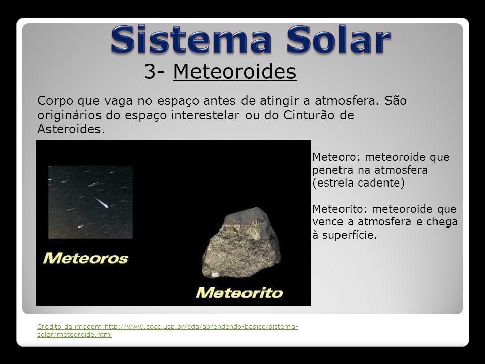 3- Meteoroides Corpo que vaga no espaço antes de atingir a atmosfera. São originários do espaço interestelar ou do Cinturão de Asteroides. Meteoro: me