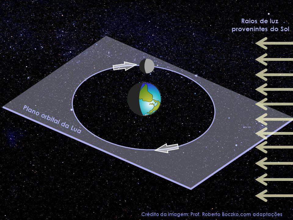 Raios de luz provenintes do Sol Crédito da imagem: Prof. Roberto Boczko,com adaptações Plano orbital da Lua