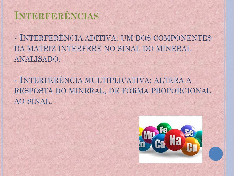 I NTERFERÊNCIAS - I NTERFERÊNCIA ADITIVA : UM DOS COMPONENTES DA MATRIZ INTERFERE NO SINAL DO MINERAL ANALISADO.