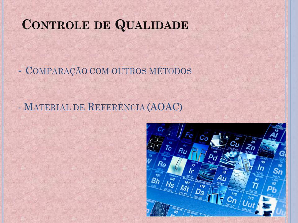 C ONTROLE DE Q UALIDADE - C OMPARAÇÃO COM OUTROS MÉTODOS - M ATERIAL DE R EFERÊNCIA (AOAC)