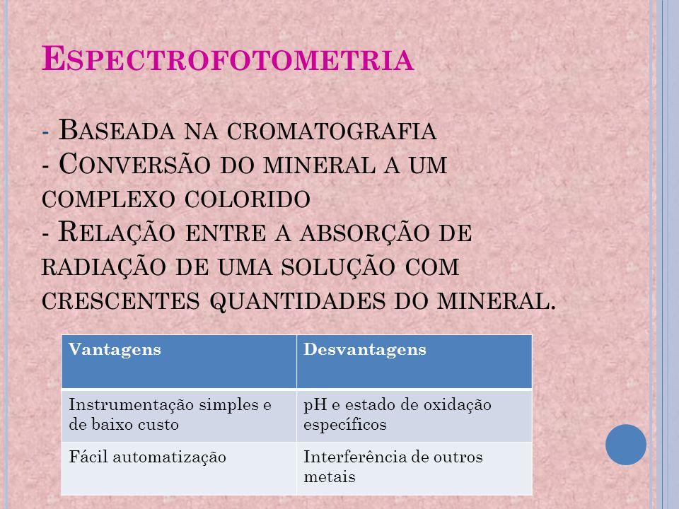 E SPECTROFOTOMETRIA - B ASEADA NA CROMATOGRAFIA - C ONVERSÃO DO MINERAL A UM COMPLEXO COLORIDO - R ELAÇÃO ENTRE A ABSORÇÃO DE RADIAÇÃO DE UMA SOLUÇÃO COM CRESCENTES QUANTIDADES DO MINERAL.