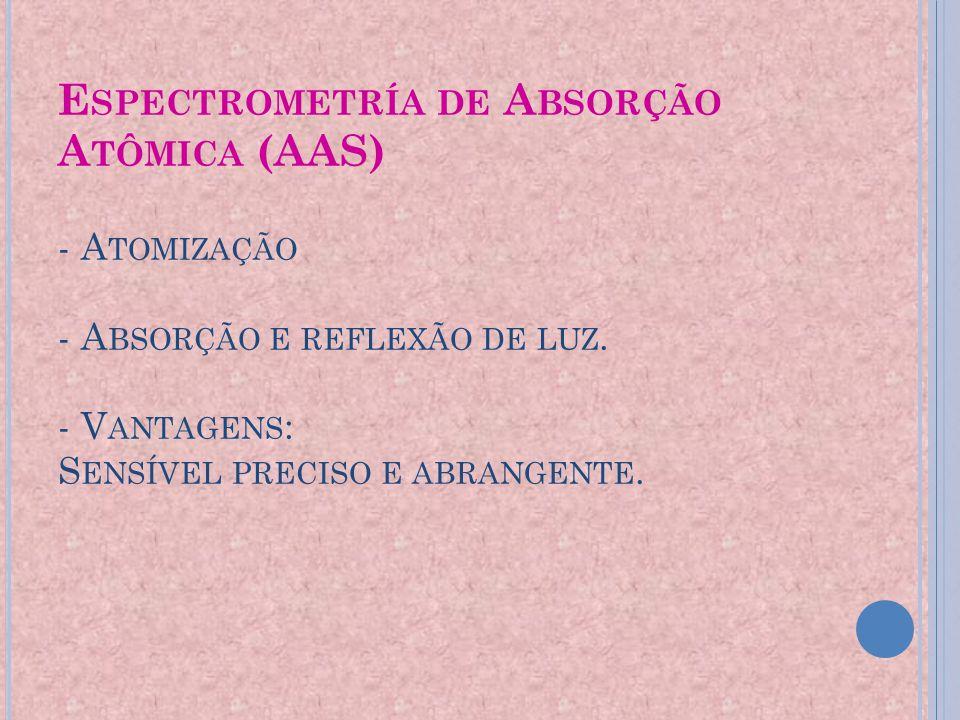 E SPECTROMETRÍA DE A BSORÇÃO A TÔMICA (AAS) - A TOMIZAÇÃO - A BSORÇÃO E REFLEXÃO DE LUZ.