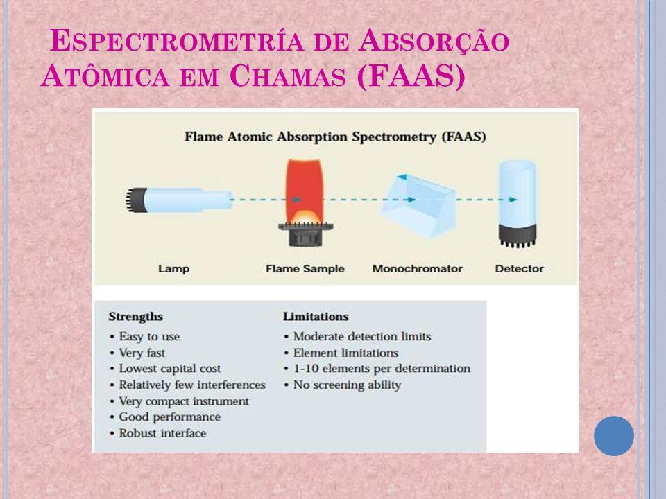 E SPECTROMETRÍA DE A BSORÇÃO A TÔMICA EM C HAMAS (FAAS)