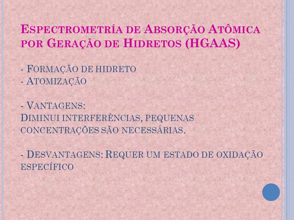 E SPECTROMETRÍA DE A BSORÇÃO A TÔMICA POR G ERAÇÃO DE H IDRETOS (HGAAS) - F ORMAÇÃO DE HIDRETO - A TOMIZAÇÃO - V ANTAGENS : D IMINUI INTERFERÊNCIAS, PEQUENAS CONCENTRAÇÕES SÃO NECESSÁRIAS.
