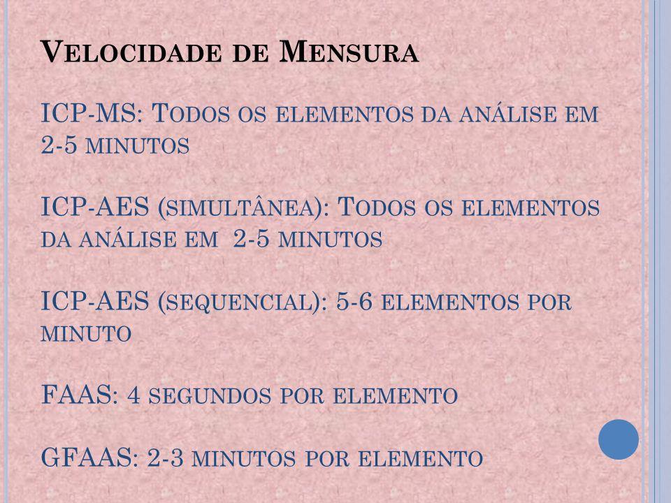 V ELOCIDADE DE M ENSURA ICP-MS: T ODOS OS ELEMENTOS DA ANÁLISE EM 2-5 MINUTOS ICP-AES ( SIMULTÂNEA ): T ODOS OS ELEMENTOS DA ANÁLISE EM 2-5 MINUTOS ICP-AES ( SEQUENCIAL ): 5-6 ELEMENTOS POR MINUTO FAAS: 4 SEGUNDOS POR ELEMENTO GFAAS: 2-3 MINUTOS POR ELEMENTO