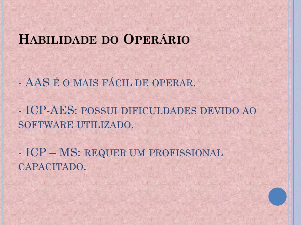 H ABILIDADE DO O PERÁRIO - AAS É O MAIS FÁCIL DE OPERAR.