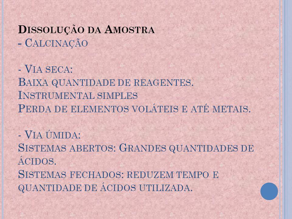 E SPECTROMETRÍA DE M ASSA DE P LASMA A COPLADO I NDUTIVAMENTE (ICP – MS)