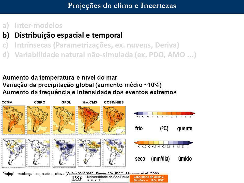 Projeção mudança temperatura, chuva (Verão) 2040-2070.