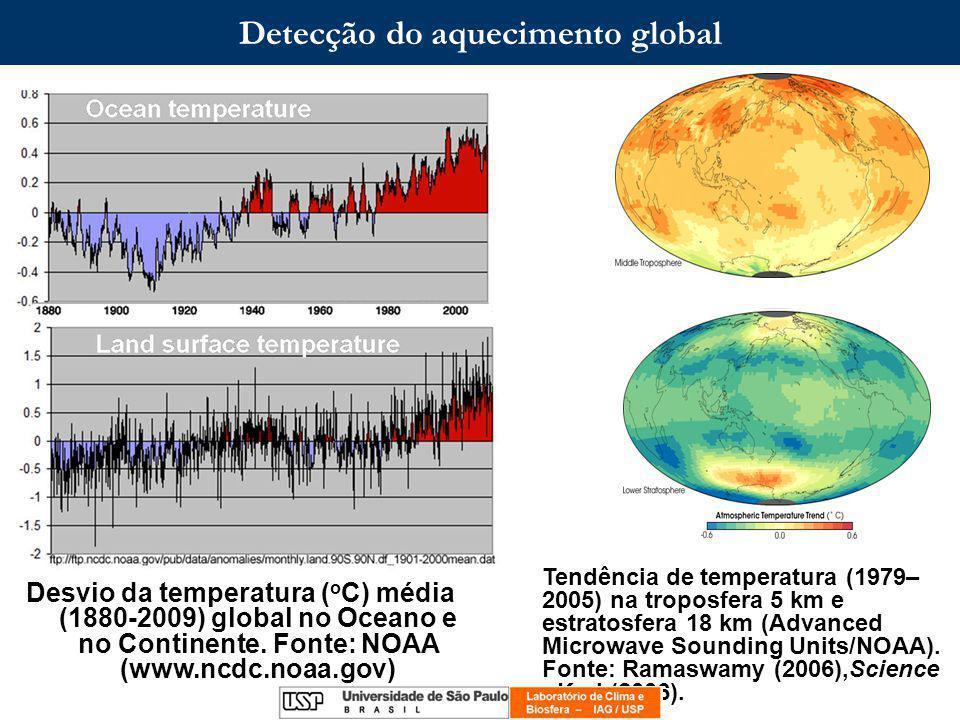 Detecção do aquecimento global Desvio da temperatura ( o C) média (1880-2009) global no Oceano e no Continente.