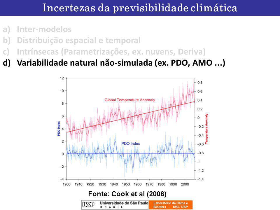 a)Inter-modelos b)Distribuição espacial e temporal c)Intrínsecas (Parametrizações, ex.