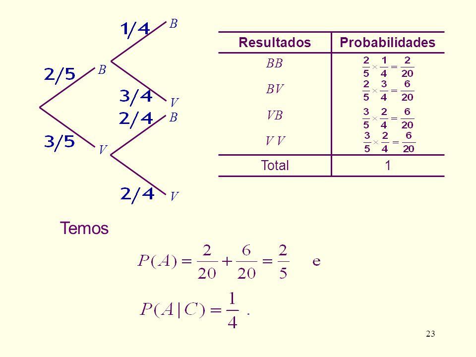 23 B V V B V B 1Total V VB BV BB ProbabilidadesResultados Temos