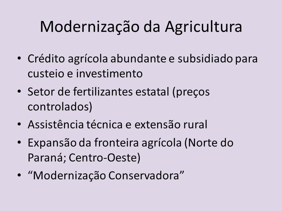 Modernização da Agricultura Crédito agrícola abundante e subsidiado para custeio e investimento Setor de fertilizantes estatal (preços controlados) As