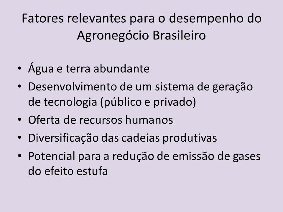 Fatores relevantes para o desempenho do Agronegócio Brasileiro Água e terra abundante Desenvolvimento de um sistema de geração de tecnologia (público