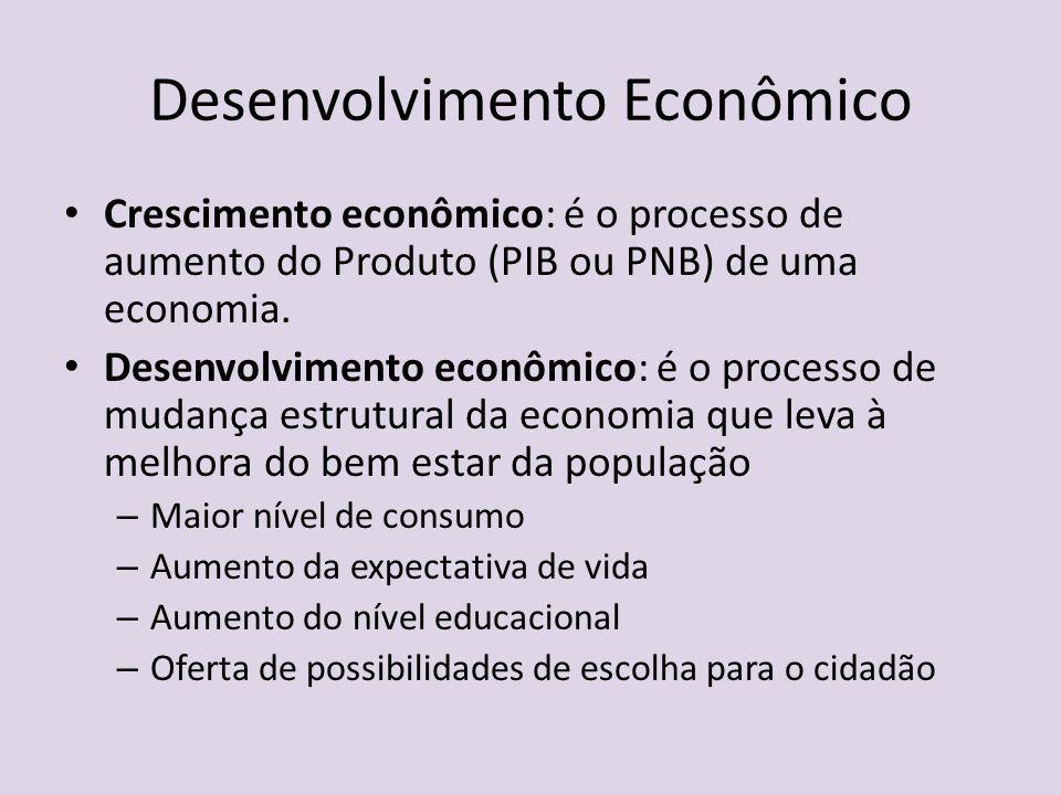 Desenvolvimento Econômico Crescimento econômico: é o processo de aumento do Produto (PIB ou PNB) de uma economia. Desenvolvimento econômico: é o proce