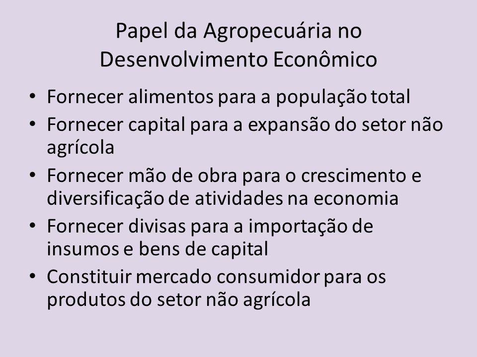 Papel da Agropecuária no Desenvolvimento Econômico Fornecer alimentos para a população total Fornecer capital para a expansão do setor não agrícola Fo