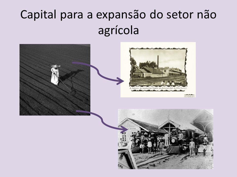 Divisas para a importação de insumos e bens de capital Exportações brasileiras de café em grão Frequência: Anual de 1821 até 1939 Unidade: Libra esterlina (mil)