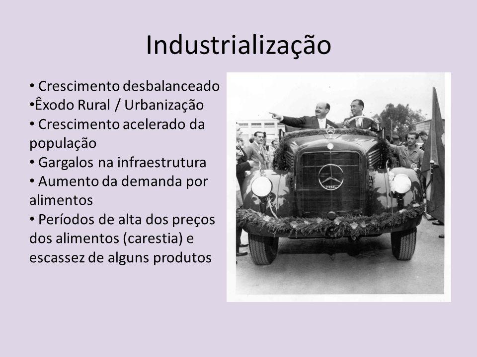 Industrialização Crescimento desbalanceado Êxodo Rural / Urbanização Crescimento acelerado da população Gargalos na infraestrutura Aumento da demanda