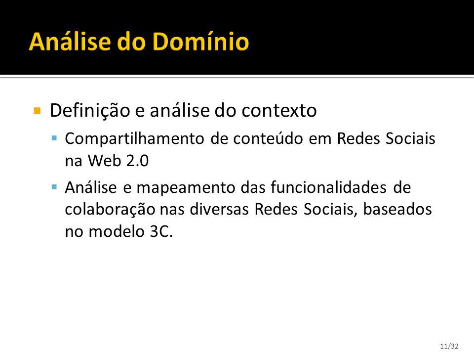 Definição e análise do contexto Compartilhamento de conteúdo em Redes Sociais na Web 2.0 Análise e mapeamento das funcionalidades de colaboração nas d