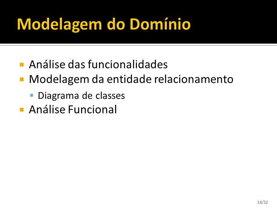 Análise das funcionalidades Modelagem da entidade relacionamento Diagrama de classes Análise Funcional 14/32
