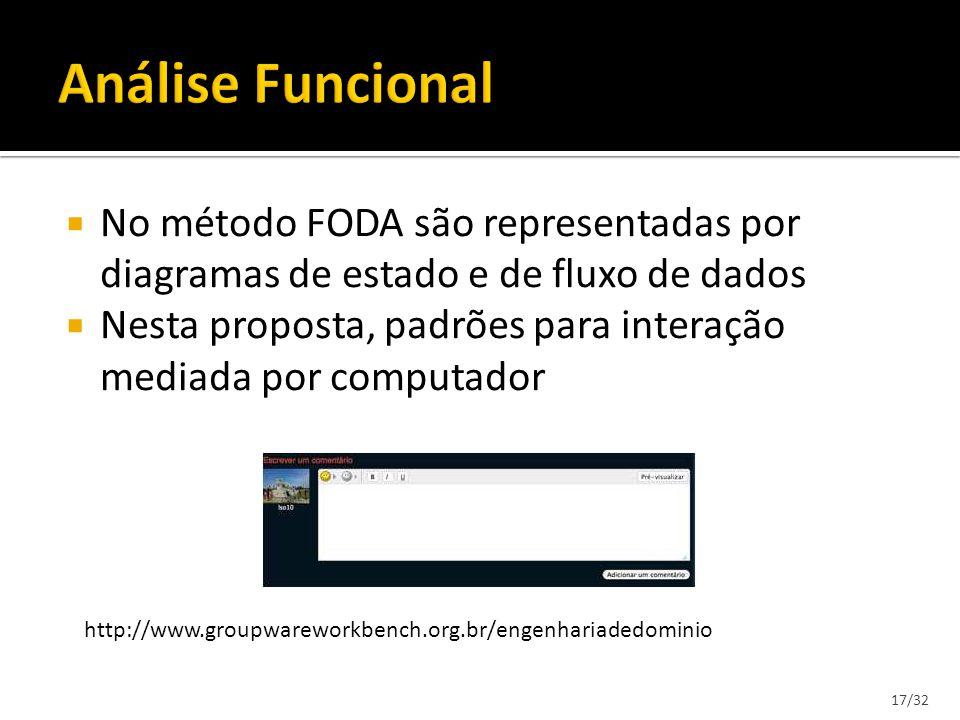 No método FODA são representadas por diagramas de estado e de fluxo de dados Nesta proposta, padrões para interação mediada por computador 17/32 http: