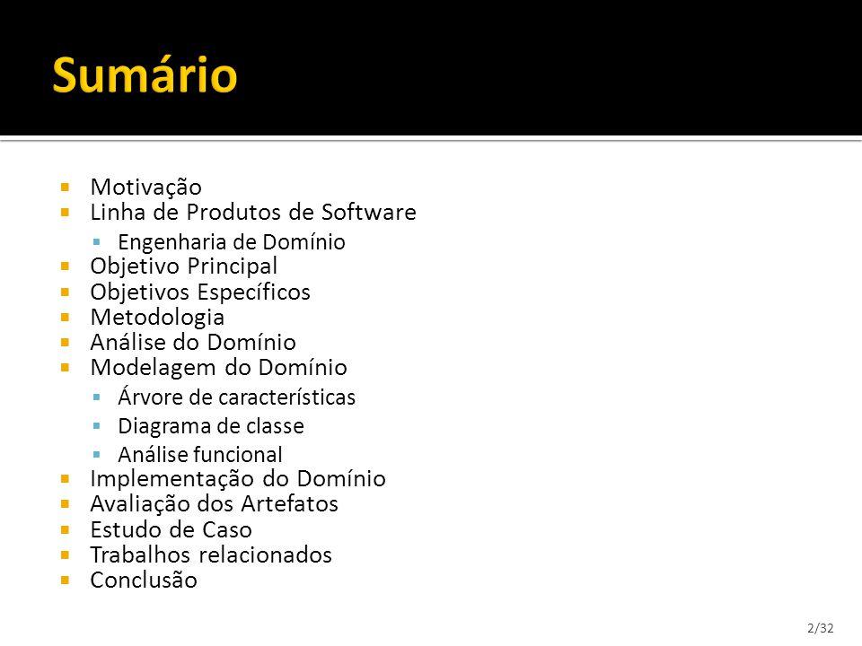 Motivação Linha de Produtos de Software Engenharia de Domínio Objetivo Principal Objetivos Específicos Metodologia Análise do Domínio Modelagem do Dom