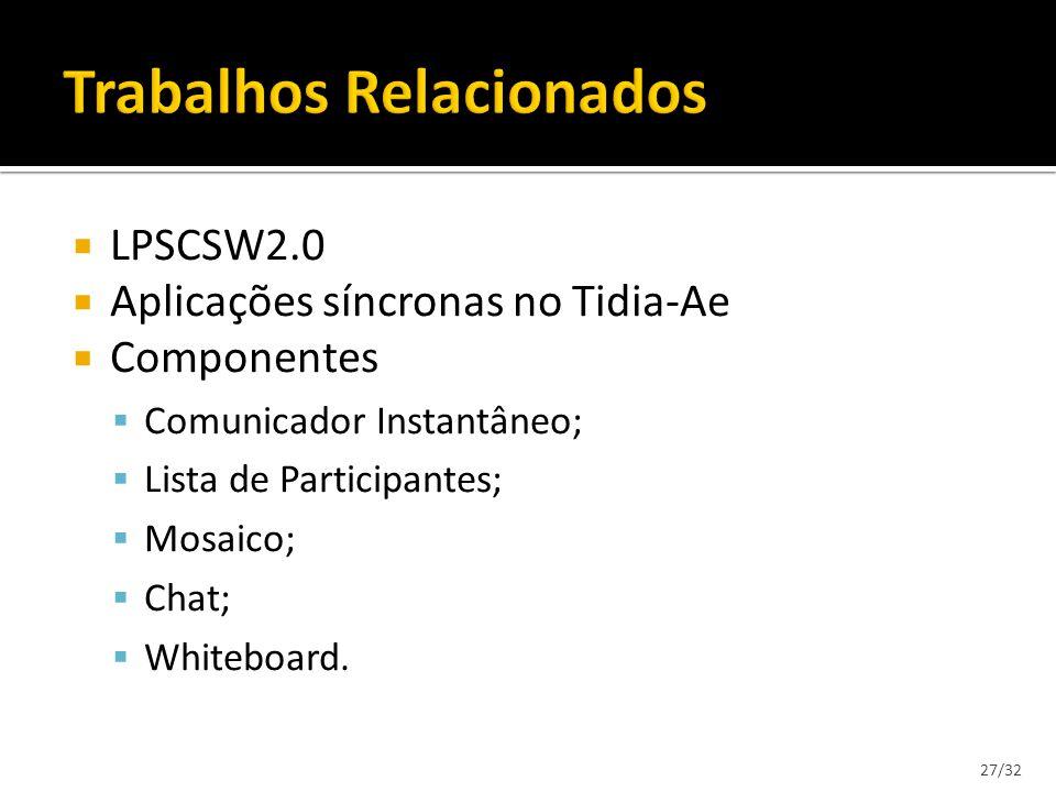 LPSCSW2.0 Aplicações síncronas no Tidia-Ae Componentes Comunicador Instantâneo; Lista de Participantes; Mosaico; Chat; Whiteboard. 27/32