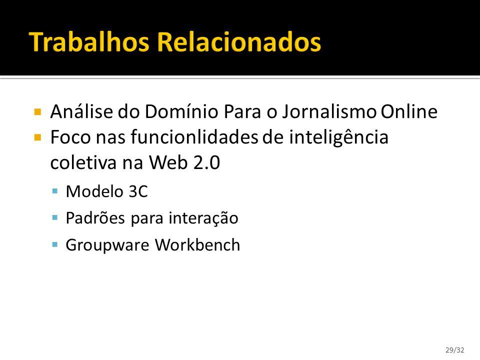 Análise do Domínio Para o Jornalismo Online Foco nas funcionlidades de inteligência coletiva na Web 2.0 Modelo 3C Padrões para interação Groupware Wor