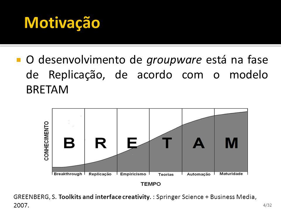 O desenvolvimento de groupware está na fase de Replicação, de acordo com o modelo BRETAM 4/32 GREENBERG, S. Toolkits and interface creativity. : Sprin