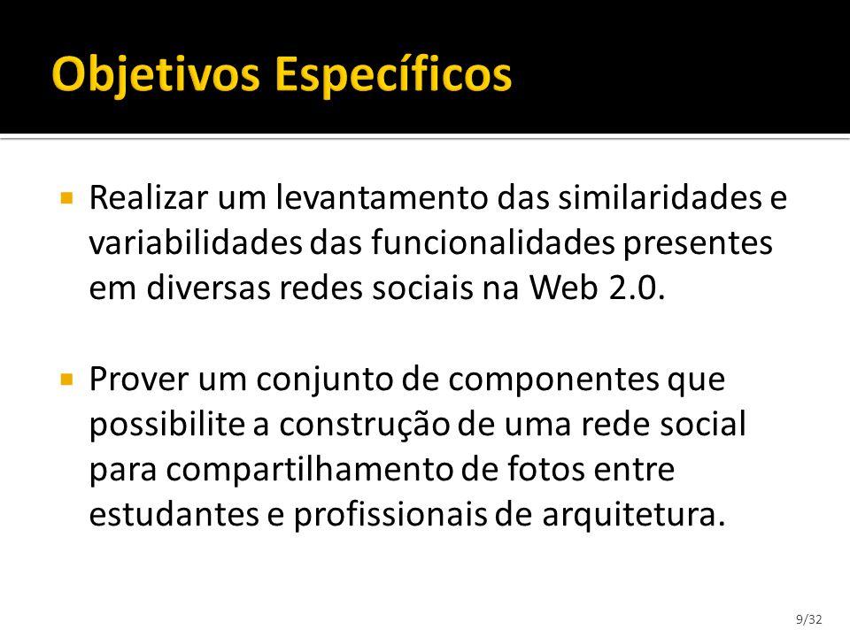 Realizar um levantamento das similaridades e variabilidades das funcionalidades presentes em diversas redes sociais na Web 2.0. Prover um conjunto de