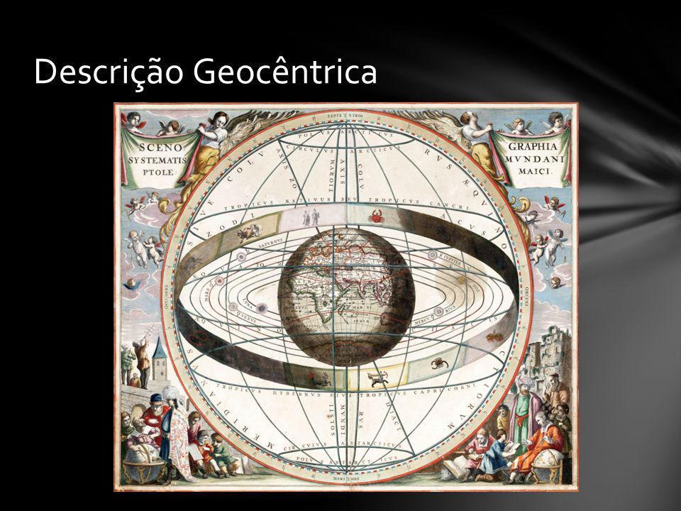 Descrição Geocêntrica
