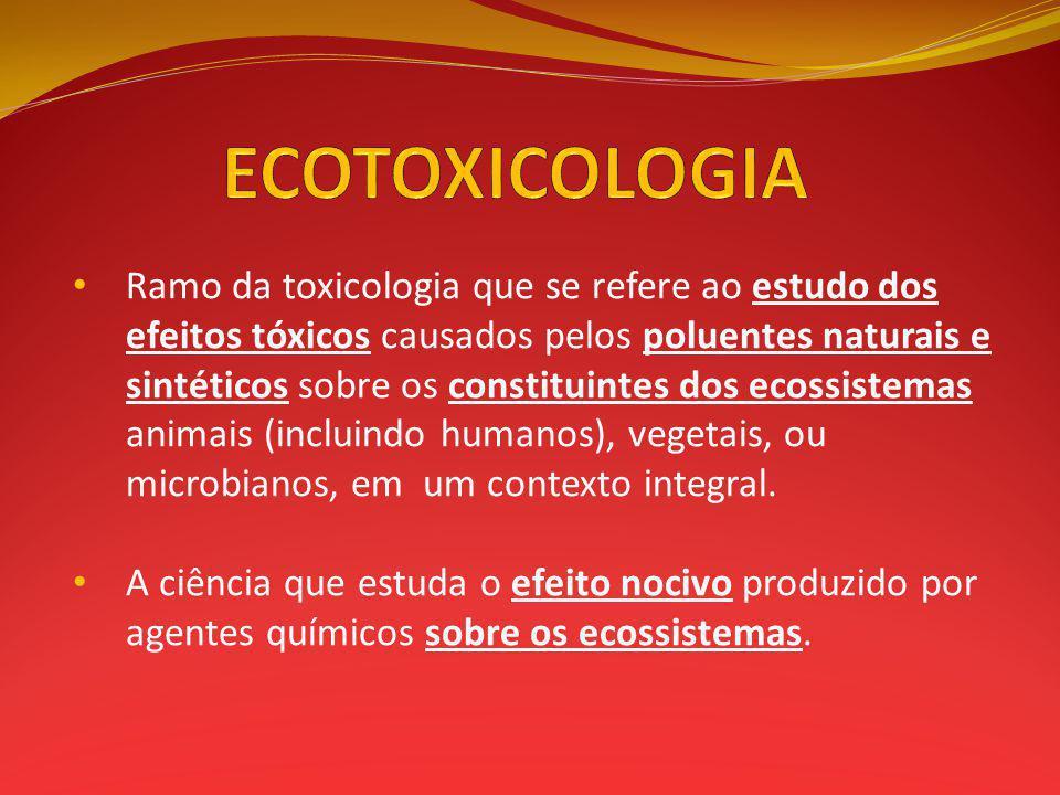 Ramo da toxicologia que se refere ao estudo dos efeitos tóxicos causados pelos poluentes naturais e sintéticos sobre os constituintes dos ecossistemas