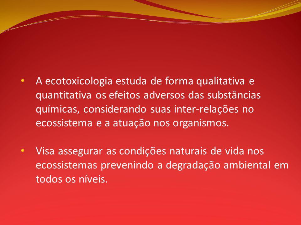 A ecotoxicologia estuda de forma qualitativa e quantitativa os efeitos adversos das substâncias químicas, considerando suas inter-relações no ecossistema e a atuação nos organismos.