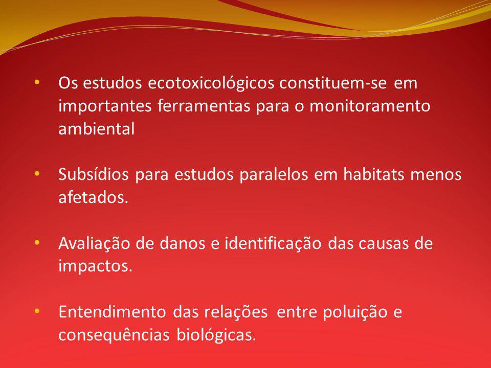 Os estudos ecotoxicológicos constituem-se em importantes ferramentas para o monitoramento ambiental Subsídios para estudos paralelos em habitats menos afetados.