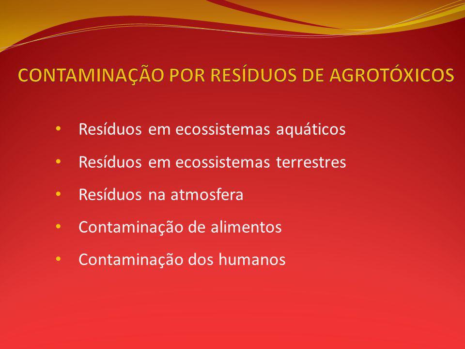 Resíduos em ecossistemas aquáticos Resíduos em ecossistemas terrestres Resíduos na atmosfera Contaminação de alimentos Contaminação dos humanos