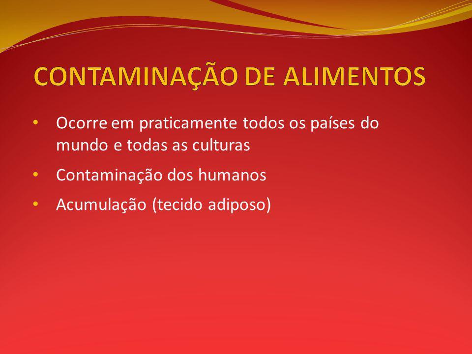 Ocorre em praticamente todos os países do mundo e todas as culturas Contaminação dos humanos Acumulação (tecido adiposo)